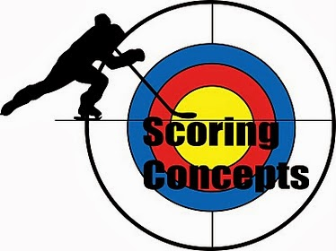 scoring concepts