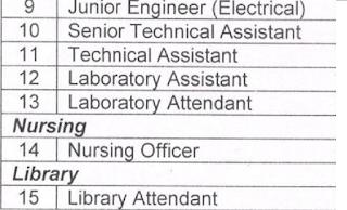 Nursing Officer Jobs in Vallabha Bai Patel Chest Institute