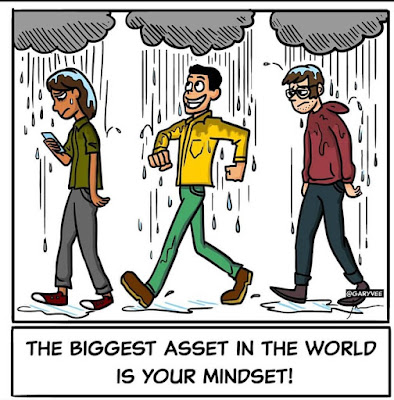 HOW TO DO GROWTH MINDSET