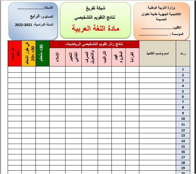 شبكة تفريغ نتائج التقويم التشخيصي اللغة العربية المستوى الرابع بصيغة Word