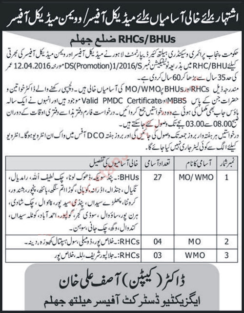 Doctors Jobs of MO / WMO Jobs in Health Department Jehlum