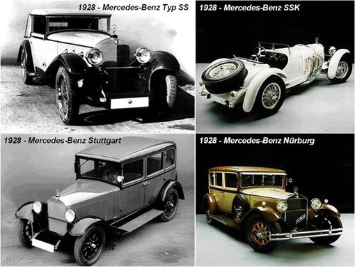 Perkembangan Teknologi Mobil Berikut Sejarah