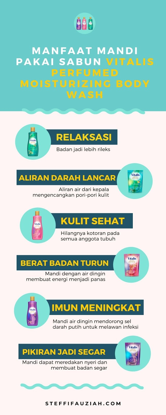 Mandi Parfum Vitalis Body Wash