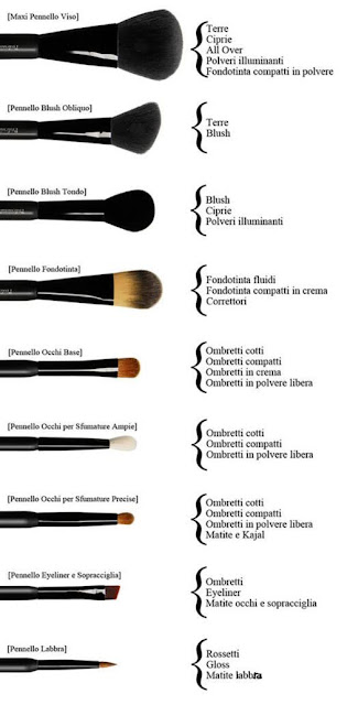 pennelli per trucco pennelli per fondotinta pennelli per illuminanti pennelli per ombretti come scegliere i pennelli giusti make-up brushes beauty tips mariafelicia magno fashion blogger colorblock by felym blogger italiane