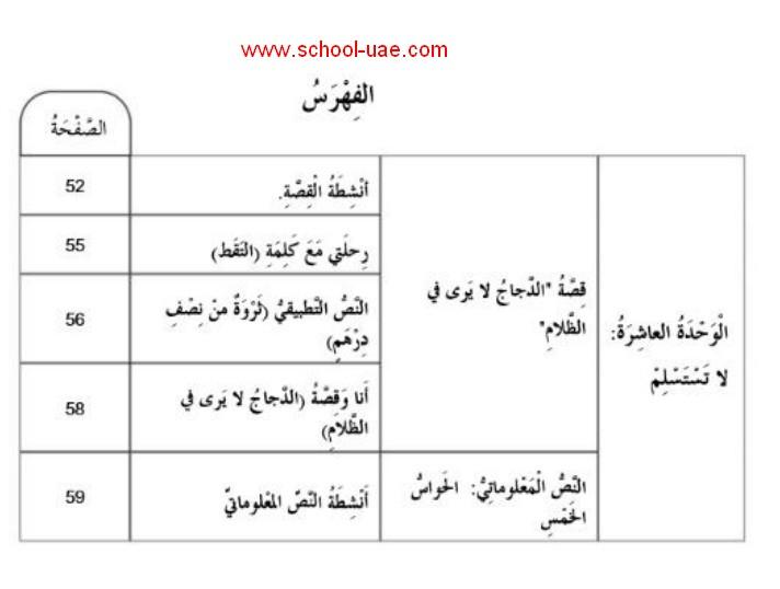 كتاب النشاط مادة اللغة العربية للصف الثانى الفصل الثالث 2020 الامارات