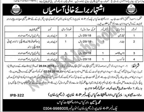 Mehkma Zarat Govt of Punjab and Idara Tehqiqat Kapas Jobs in Rahim Yar Khan 2018