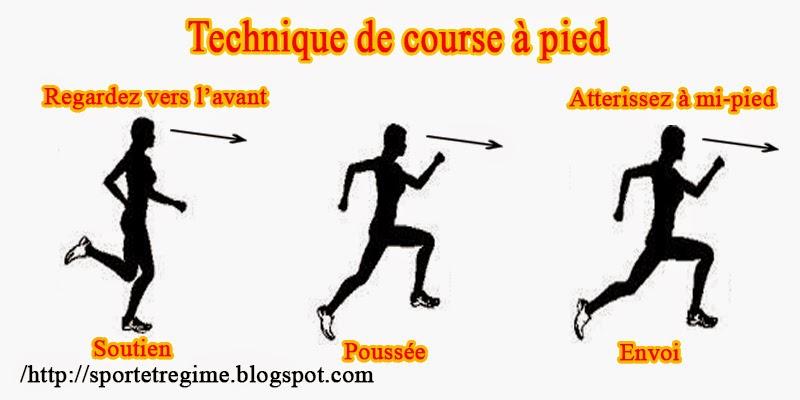 course a pied technique
