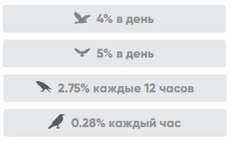drevis.biz отзывы