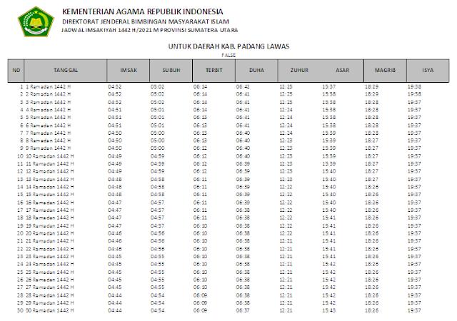 Jadwal Imsakiyah Ramadhan 1442 H Kabupaten Padang Lawas, Sumatera Utara