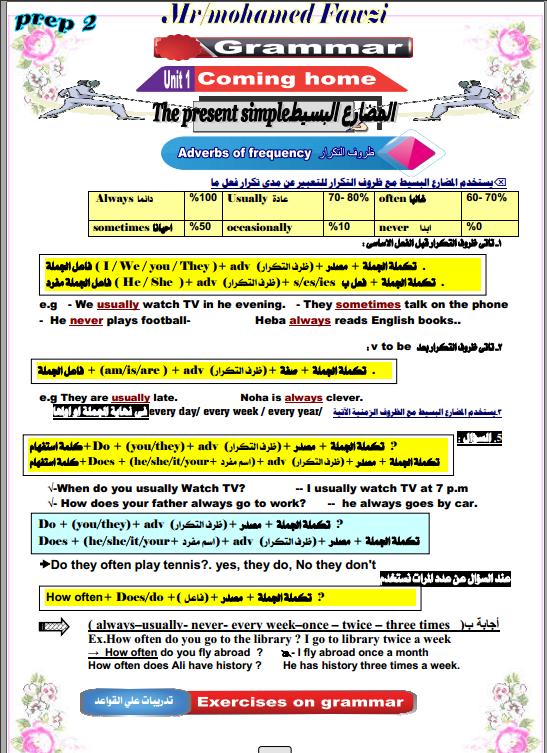 مذكرة قواعد الصف الثانى الإعدادى الترم الأول 2021 مستر محمد فوزى