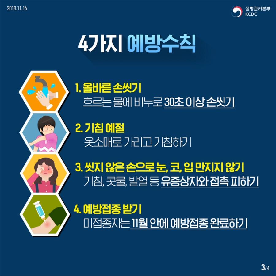 인플루엔자 유행주의보 발령, 예방접종 및 개인위생수칙 준수 당부