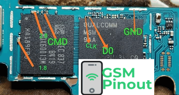 Samsung Galaxy J4+ SM-J415F ISP (EMMC) Pinout For EMMC