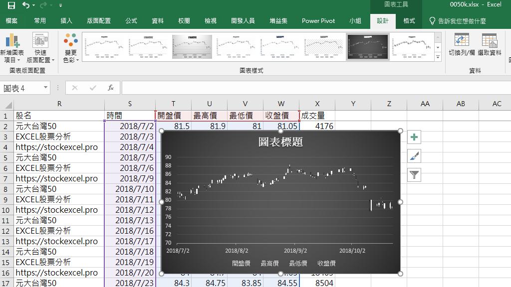 Excel 股票K線圖 - 畫出帶移動平均線的K線圖