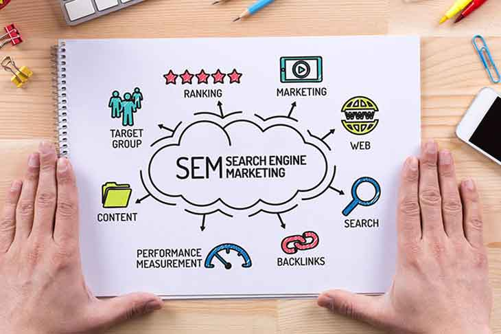 Difference between SEM and SEO to the best fusion of hosting