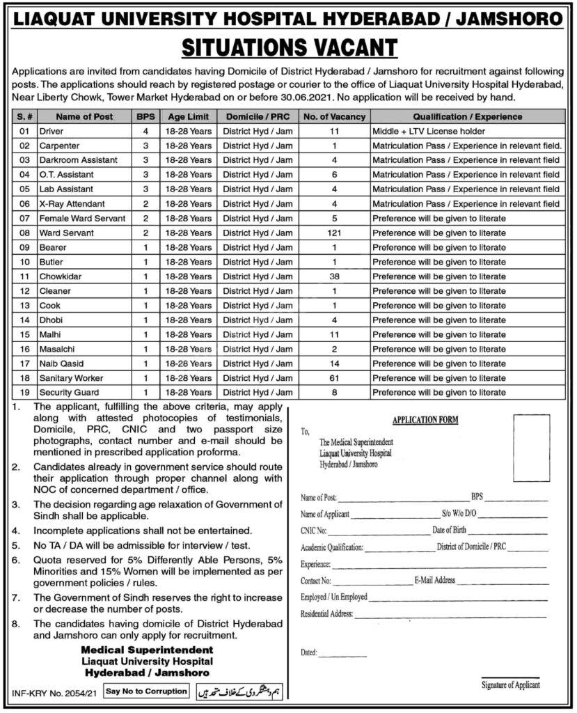 Latest Liaquat University Hospital LUMHS Hyderabad Jamshoro Jobs 2021
