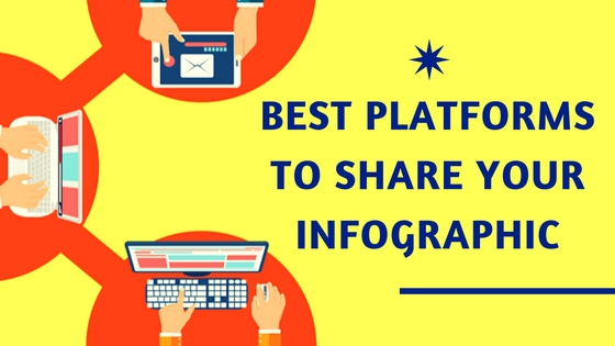 100+ Top Infographic Submission Sites [Updated] - SEO News and ...