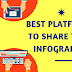 100+ Top Infographic Submission Sites [Updated]