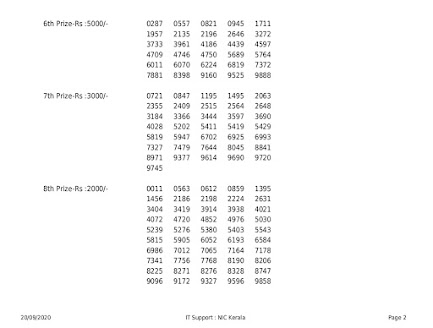 Kerala Lottery Results 20-09-2020 THIRUVONAM BUMPER BR-75 Lottery Result Onam_keralalottery.info-0002