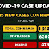 Nigeria confirms highest ever 24 hours rise with 745 new cases, total COVID19 infections now 18,480