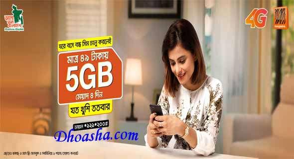 Banglalink Reactivation Bondho Sim Offer