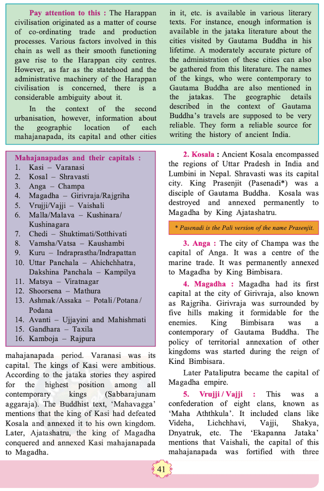 Chapter 6 - Second Urbanisation in India Balbharati solutions for History 11th Standard Maharashtra State Board