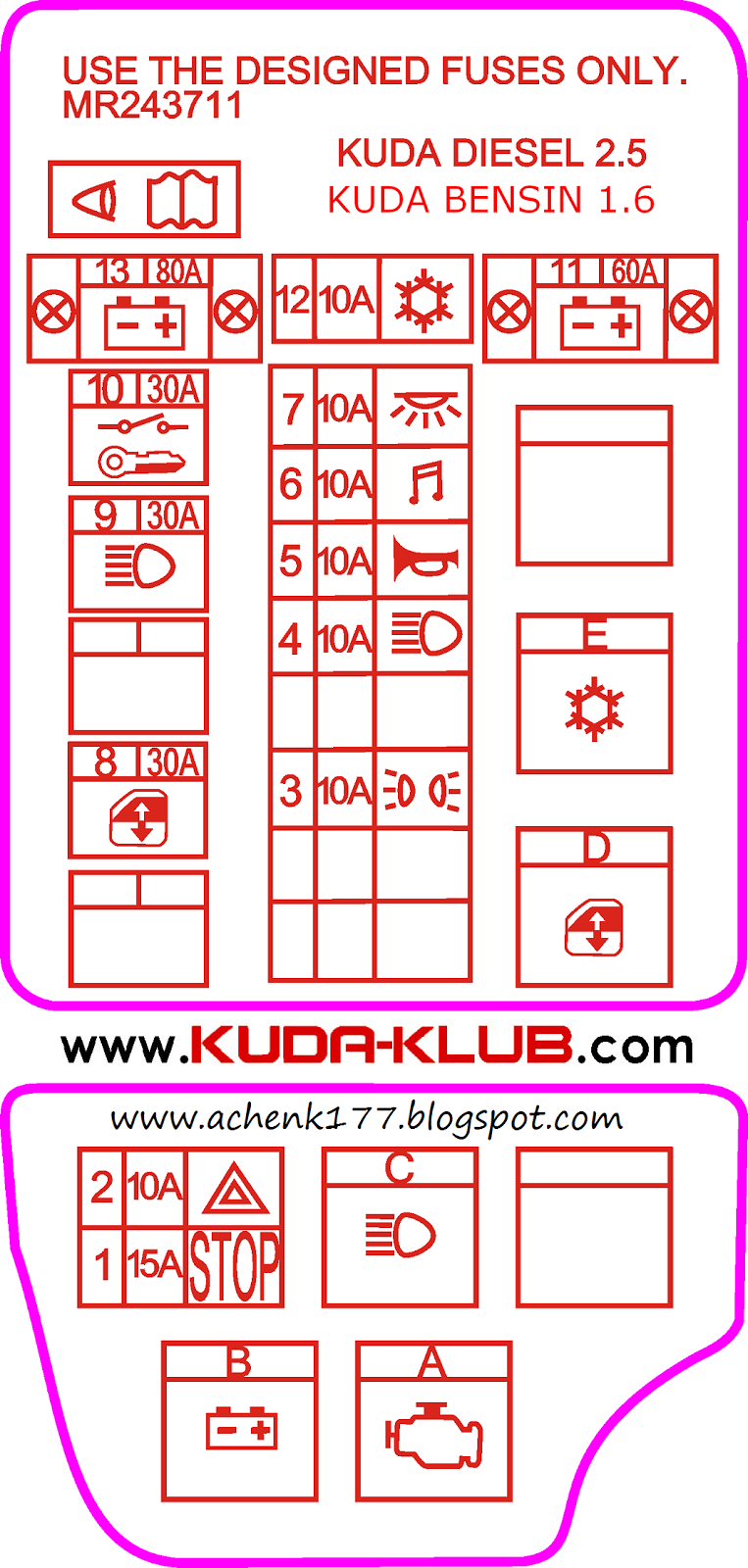2007 mitsubishi eclipse fuse box diagram