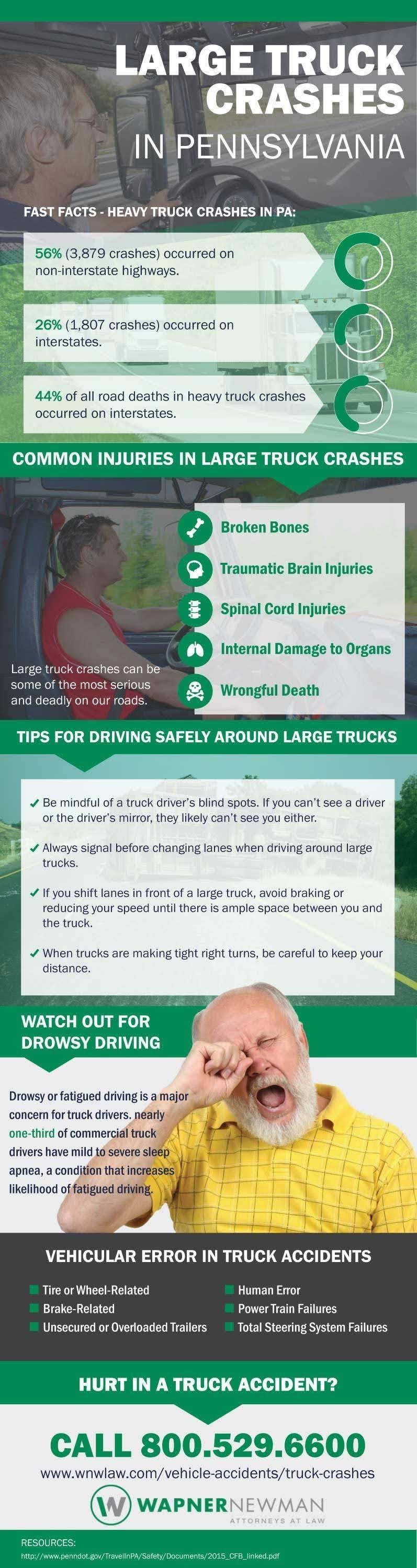Larger Truck Crashes In Pennsylvania #infographic
