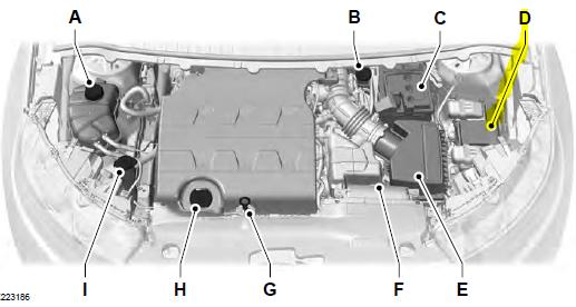 Fuse Box 2013 2017 Ford Flex Fuse Panel Diagram