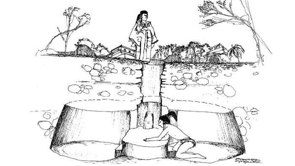 Jaltún o Sarteneja: Hoyos en la tierra