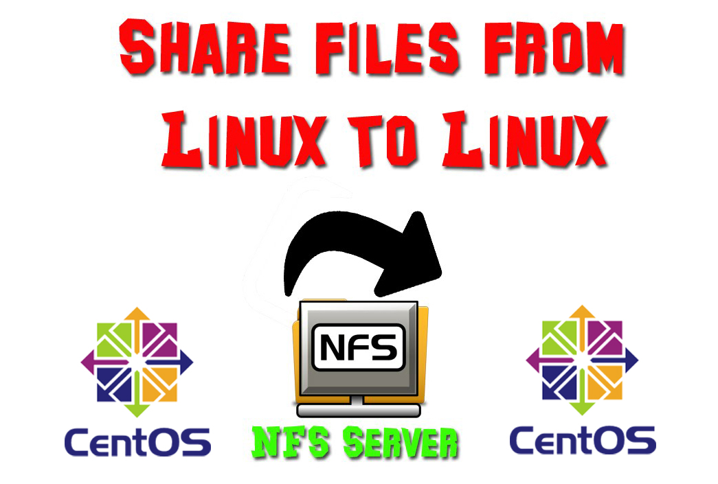 How To Configure NFS Server With Client on RHEL/Contos 6x