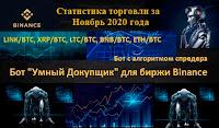 """Торговый бот для биржи Binance """"Умный Докупщик""""- статистика торговли за ноябрь 2020 года"""