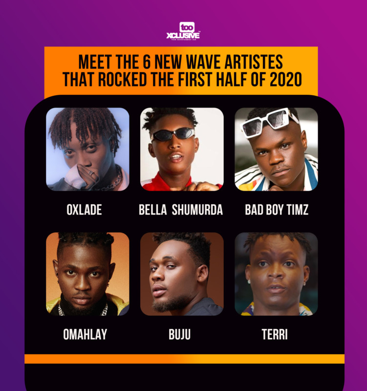 Best 6 Nigeria's New Wave Artistes That Rocked The First Half Of 2020 #Arewapublisize