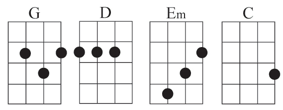 Ukulele rude ukulele chords easy : Mediocre Musician: Quick & Dirty Tutorial: How to play Pink's ...