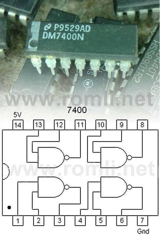 Skema pin IC 7400