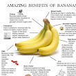 Healthy Tips: Banana
