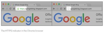 Perbedaan HTTP dengan HTTPS