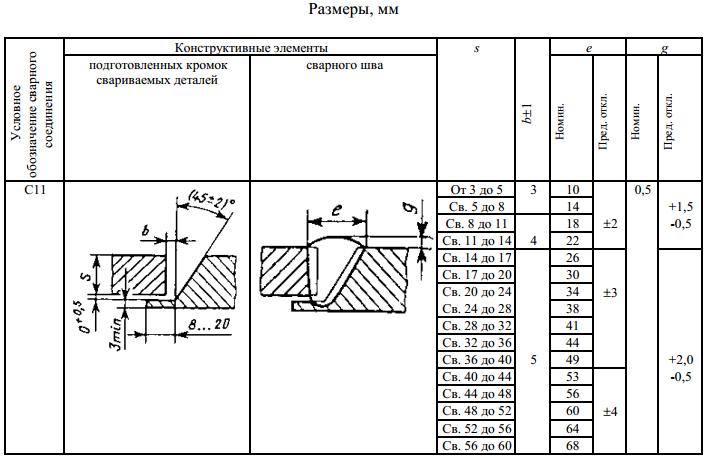 ГОСТ 5264-80 С11