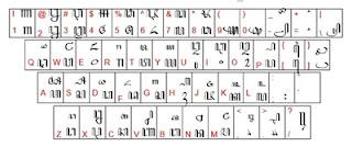 petunjuk cara menulis huruf Jawa di microsoft word