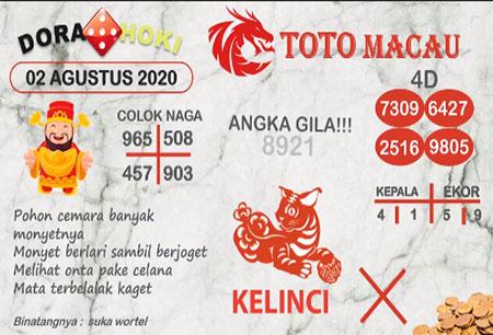 Prediksi Dora Hoki Toto Macau Minggu 02 Agustus 2020