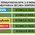 Jadual Pembayaran BPN 2.0 Mengikut Bank