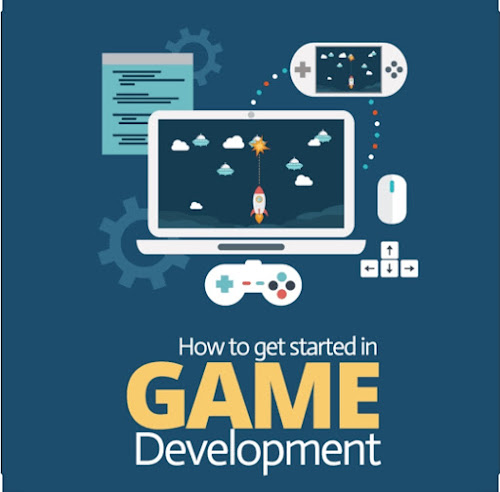 How to game development 2020