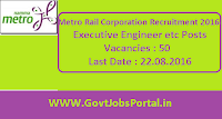 Metro Rail Corporation Recruitment 2016