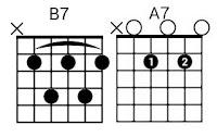 b7 a7 chord guitar kunci gitar