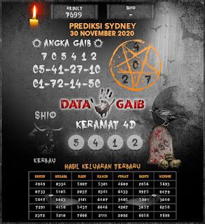 Prediksi Syair Jitu Togel Sydney 30 November 2020