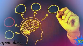 ما هو الإدراك وما هي أنواعه