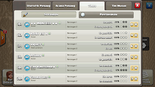 Clan TARAKAN 2 vs GRASS™, TARAKAN 2 Win