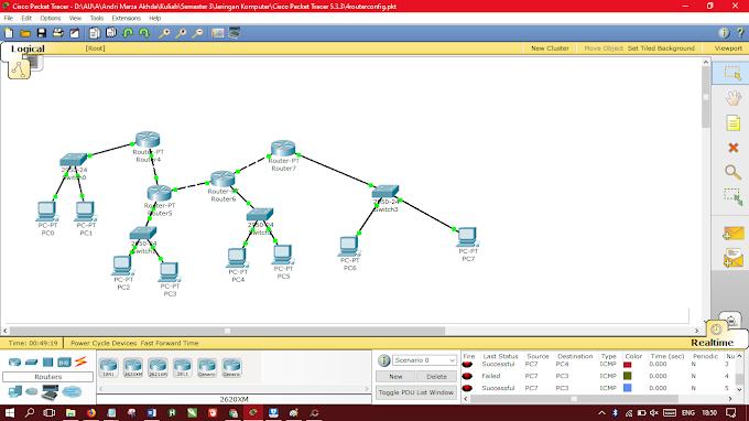 Konfigurasi 4 Router Cisco Packet dengan IP Static