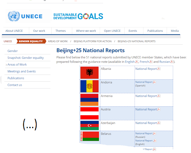 https://www.unece.org/b25_national_reports.html
