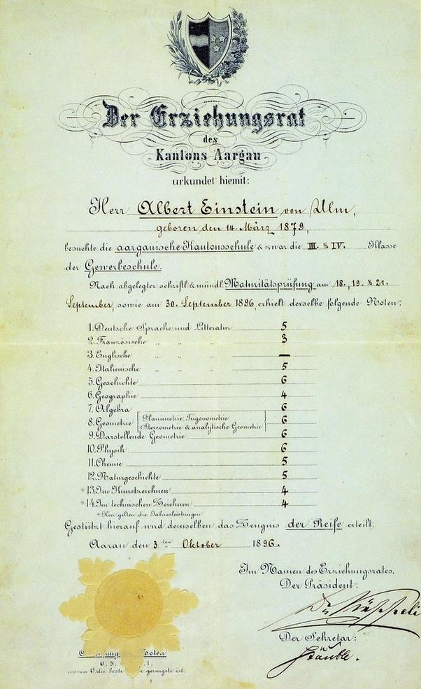 Calificación de Álgebra de Albert Einstein