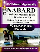 NABARD Exam Preparation